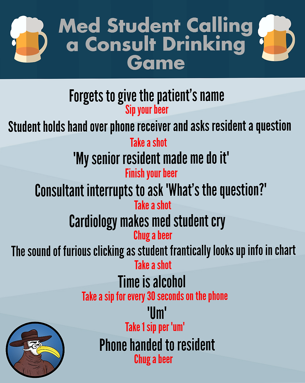 The Med Student Calling a Consult Drinking Game - Distracted